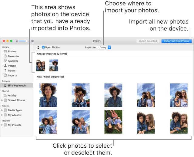import images to Mac Photos App from iPhone, iPad, or iPod