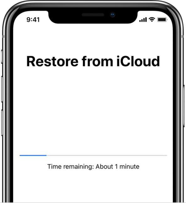 Restore from iCloud in progress on iPhone XS