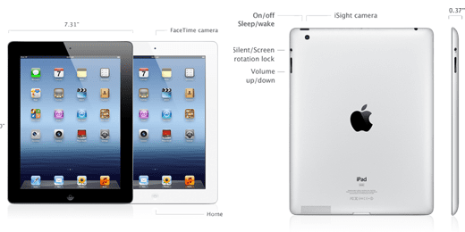 iPad external buttons