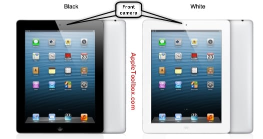 How to Determine iPad Models