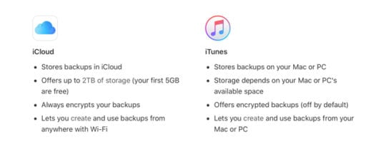 iCloud and iTunes backups for iPhones and iPads, the key differences