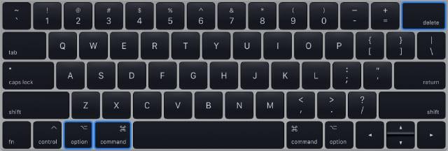 Option+Command+Delete keys on keyboard