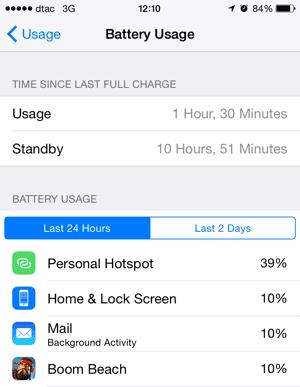 iOS 8 Battery Usage