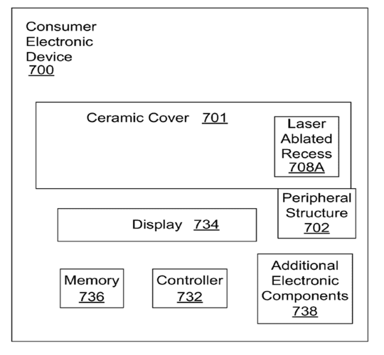 Apple Patent - Ceramic Cover Overview