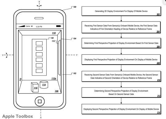 Apple Patent - 3D Display