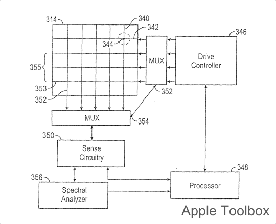 Apple Patent - Stylus System