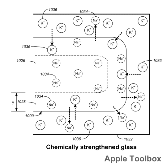 Apple Patent - Strengthened Glass Image