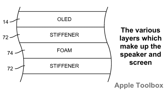 Apple patent - display based speakers 2