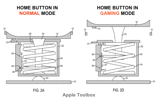 Home Button - Closeup