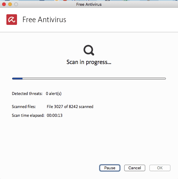 Avira Anti-Virus