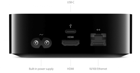 Apple TV Rear Ports