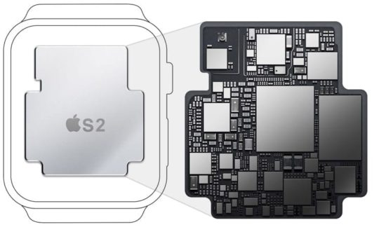 Apple Watch 2 S2 Chip