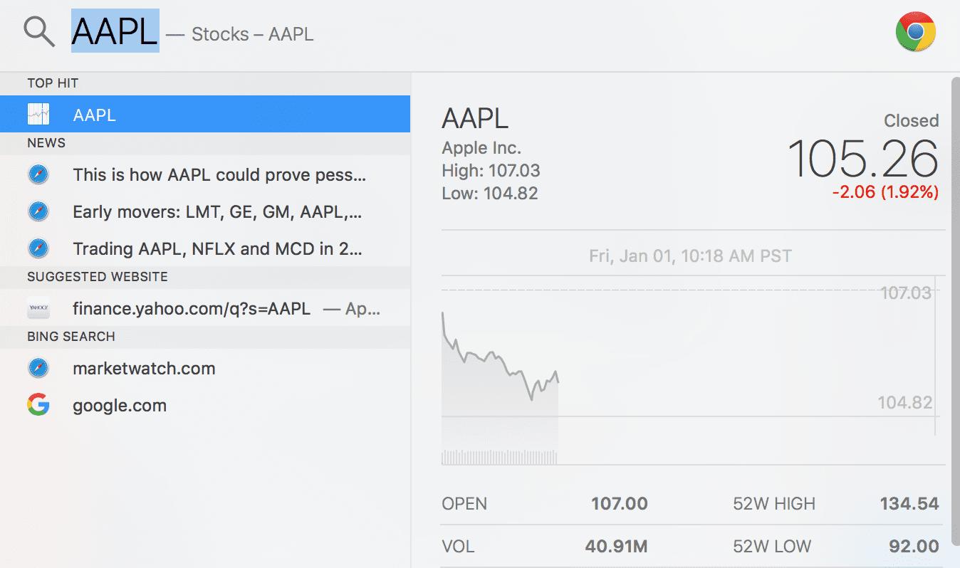 Spotlight Stock Info