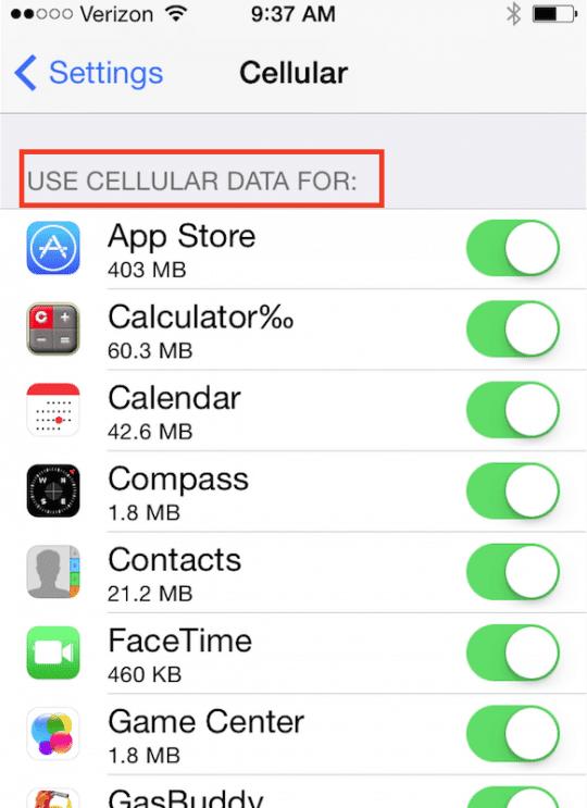 cellular usage
