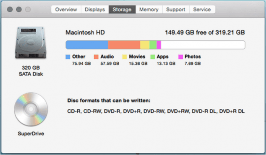 Know your Mac Specs