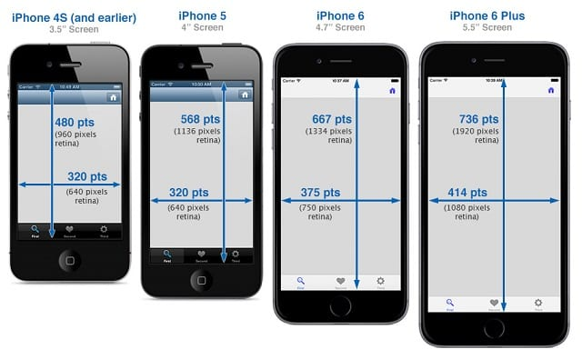 list-of-iphone-sizes