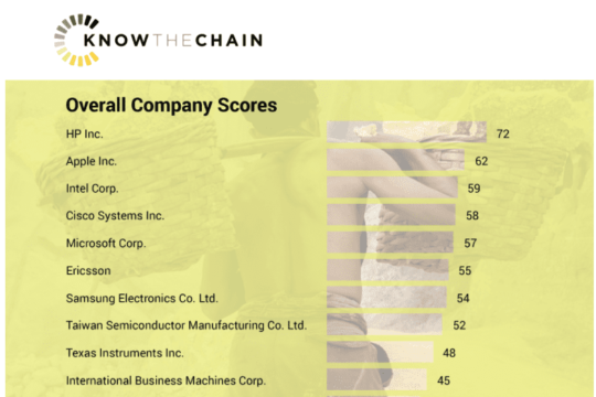 Knowthechain report and Apple