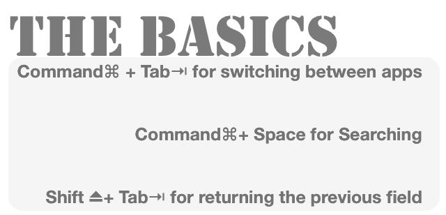 top iPad Pro keyboard shortcuts