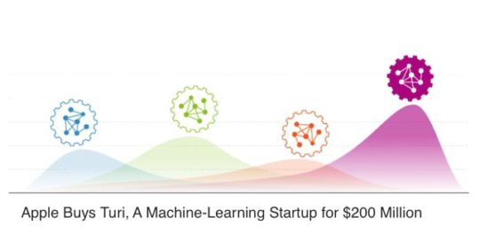 Apple buys Machine Learning Startup