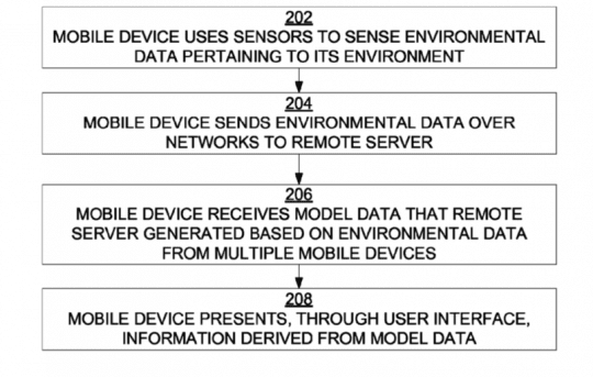 Apple Patent on Crowd forecasting