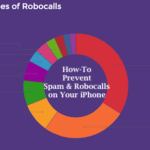 How-To Prevent Robocalls and Spam on Your iPhone