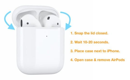 AirPods not connecting to iPhone, iPad, Apple Watch, Mac, or other device
