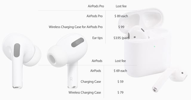 fees to replacement AirPods, AirPods Pro, and AirPods case 2020