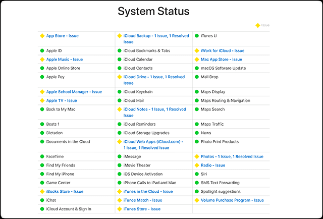 Screenshot of Apple's System Status website with many services experiencing issues