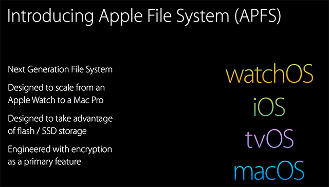 Apple File System (APFS),the BIG iOS 10.3 Feature You've Never Heard Of