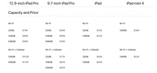 iPad Models and Pricing