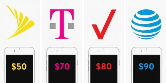 The Best Unlimited Data Plans for Your iPhone