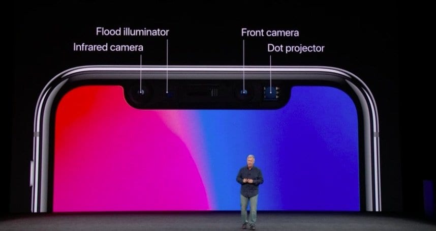 iPhone Camera Evolution Over the Years