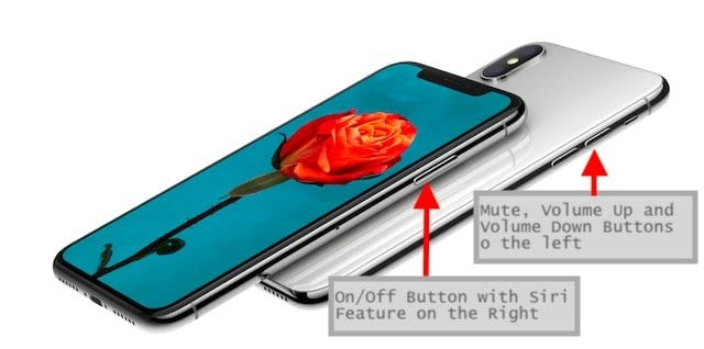 iPhone X Button Functionality