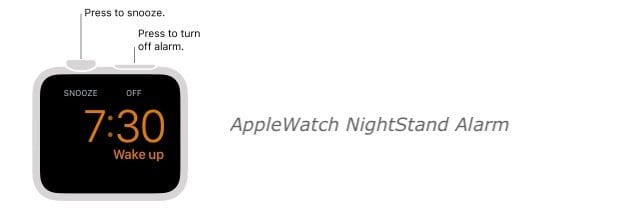 Apple Watch Alarm Night Stand