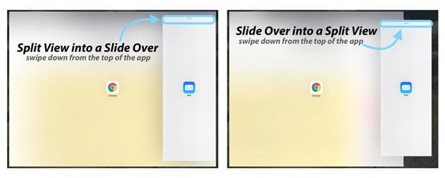 How-To Close Apps in iPad Multitasking Split or Slide-Over View