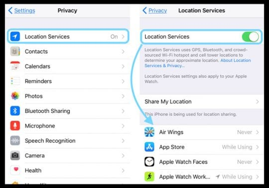 location services on iphone ios location services not working fix appletoolbox 2962