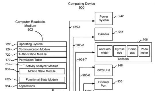 Apple Sensors