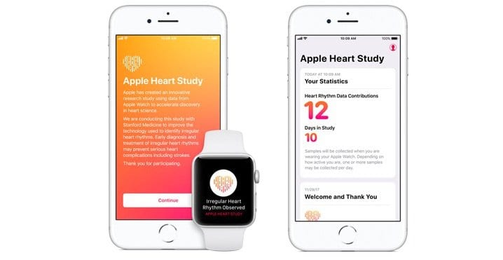Apple Mobile Health