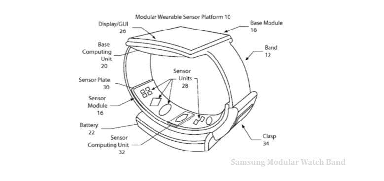 Samsung Modular Watch band for health