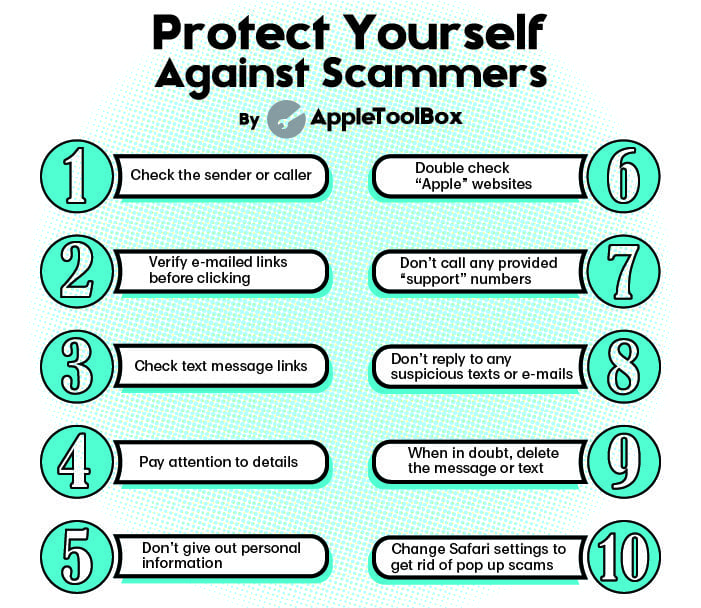 iPhone Scam Checklist