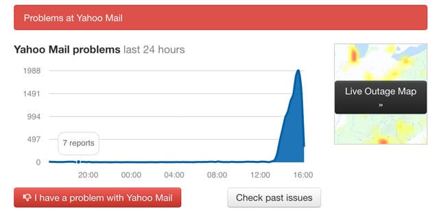 reported problems with Yahoo Servers and outage maps and graphs