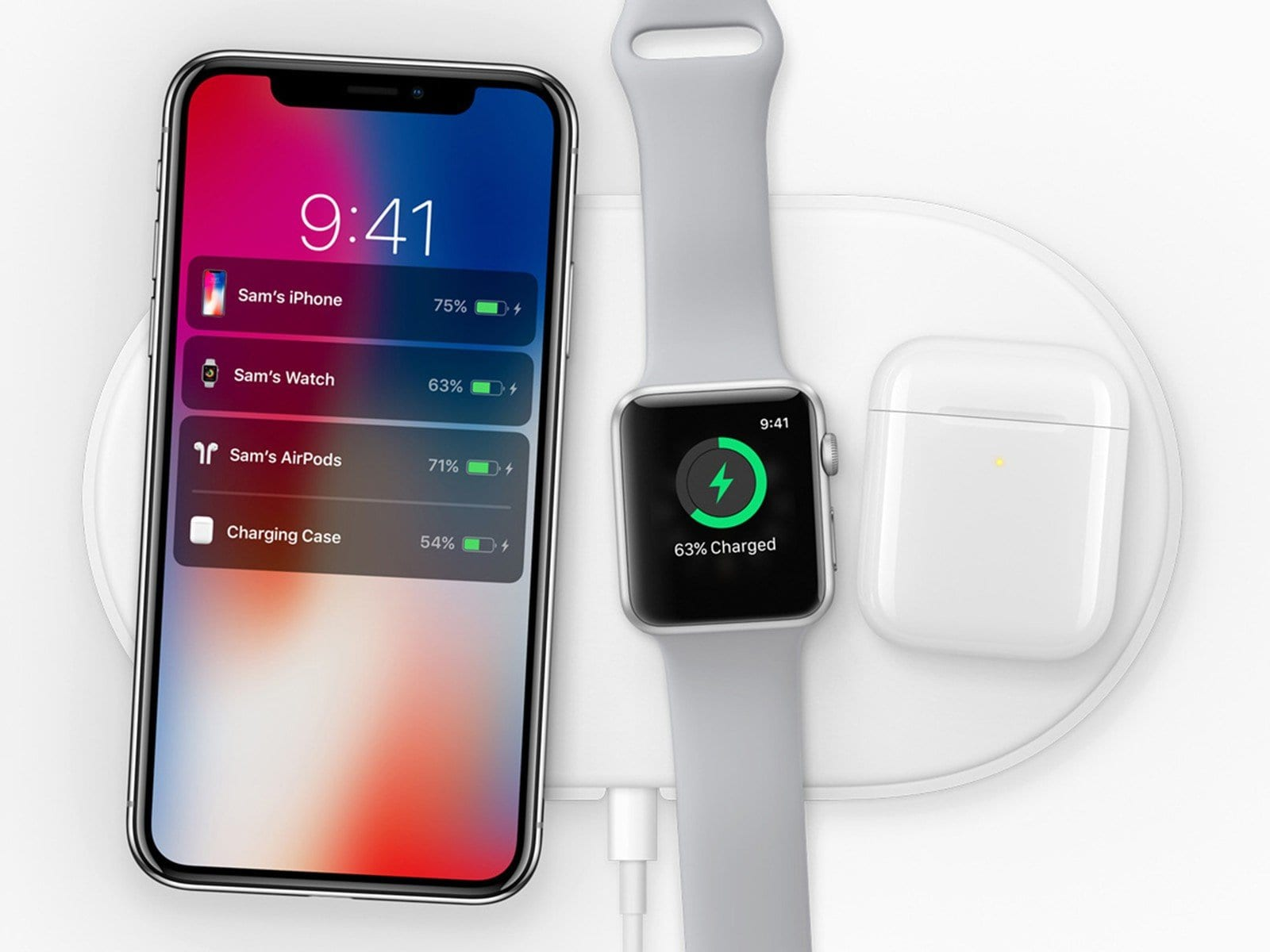Airpower delay