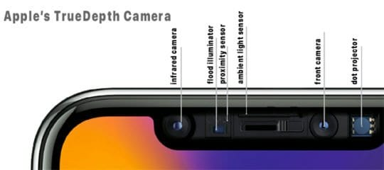 Apple's True Depth Camera on iPhone X