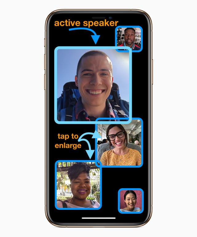 Automatic detection of active speakers: FaceTime
