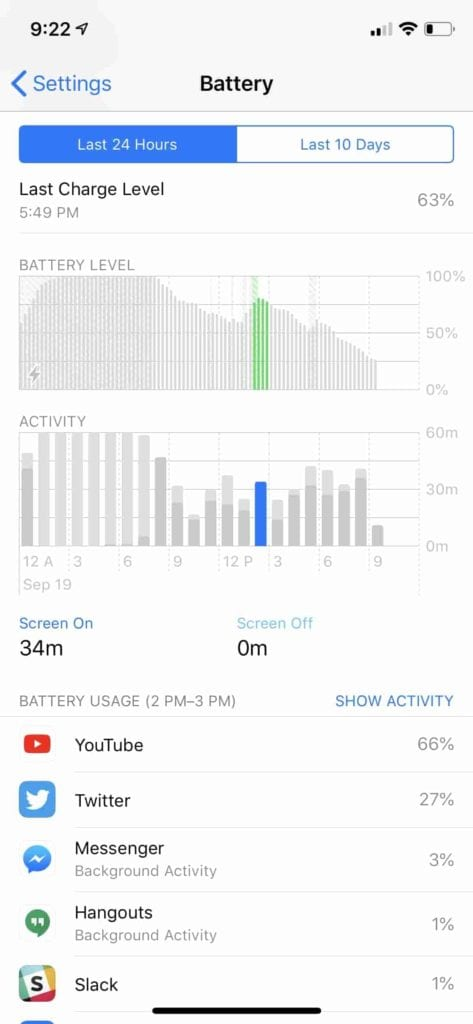 iOS 12 Battery Usage