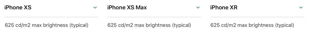 Max Brightness Specifications of iPhone XS, iPhone XS Max