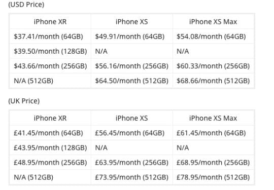iPhone XR Upgrade Pricing