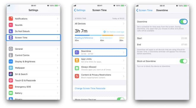 Three iPhone screenshots showing how to navigate to the Downtime Screen Time settings