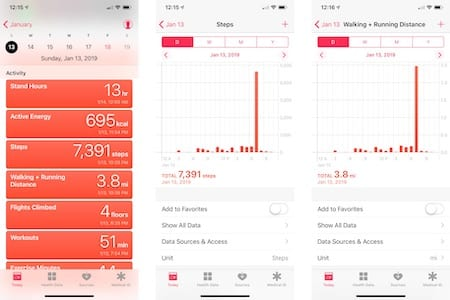 Health app collected data