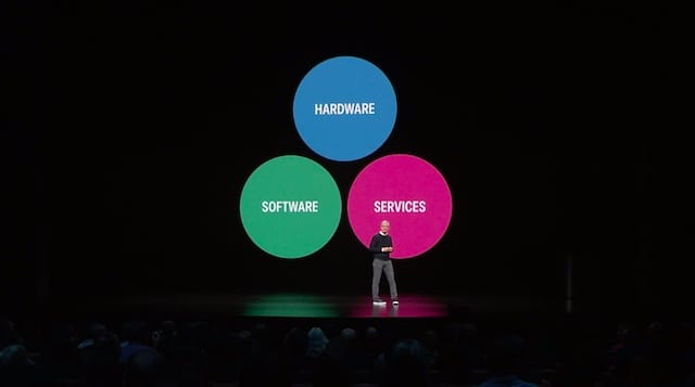 Apple New Services Announced